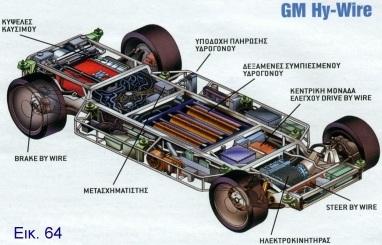 Schema Elettrico Auto : Auto elettriche: al mercato italiano manca ancora la scossa